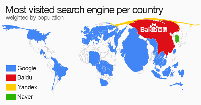 Baidu is the most popular site in China